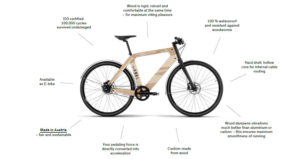 My-Esel elektromos kerékpár pedelec túra